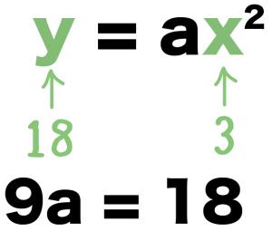 二次関数y=ax2 比例定数 問題