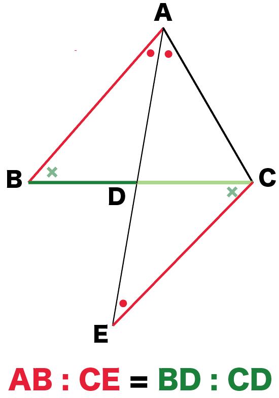 三角形 角の二等分線の性質 定理