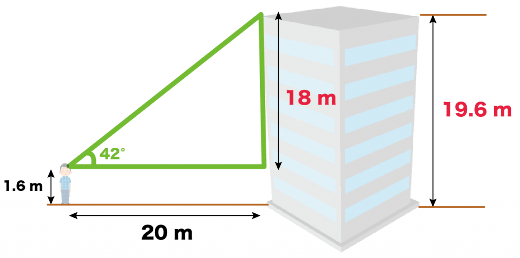 相似の利用 校舎の高さ