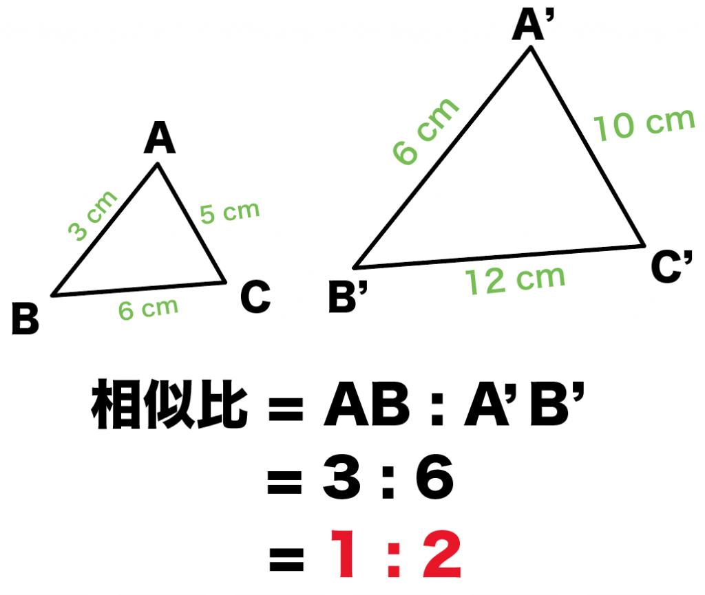 相似比 面積比の公式