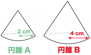 体積比 体積の比 公式