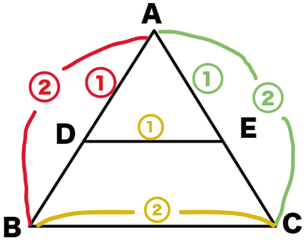 中点連結定理 証明