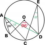 円周角 角度 問題