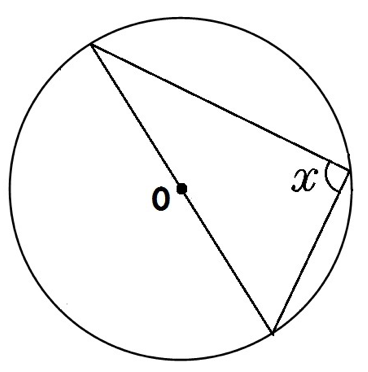 円周角 求め方