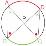 円周角の定理 証明