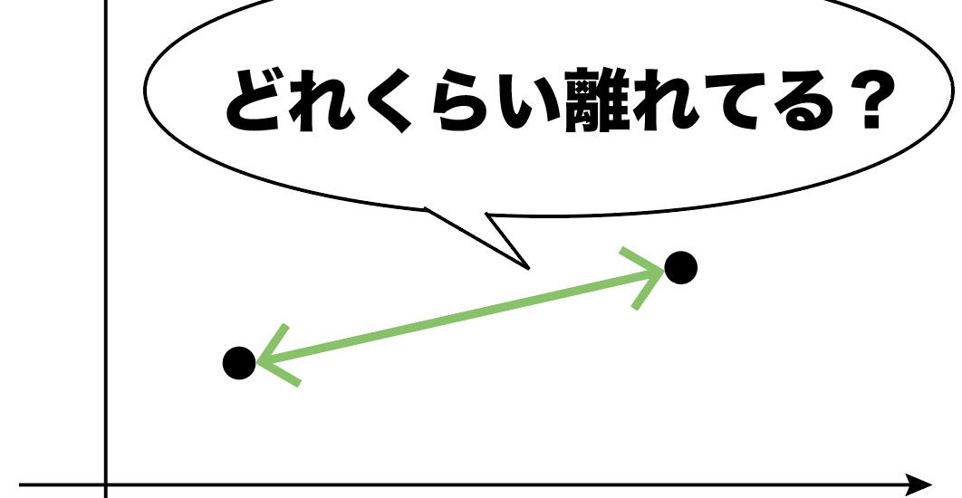2点間の距離 座標