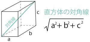 直方体 対角線の長さ 求め方 計算公式