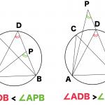 円周角の定理の逆とは