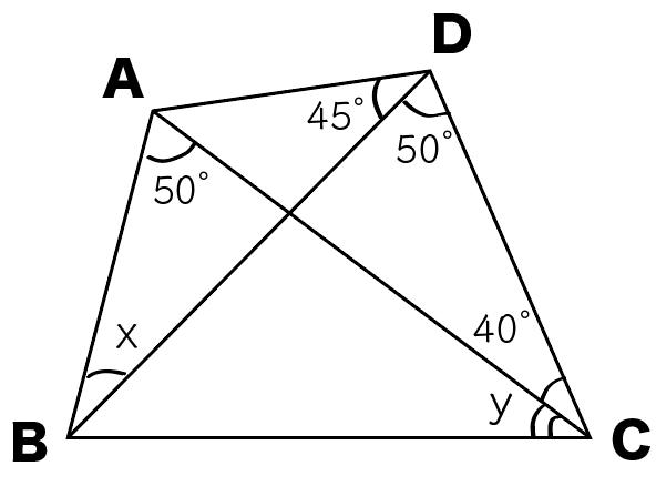 円周角の定理の逆 問題