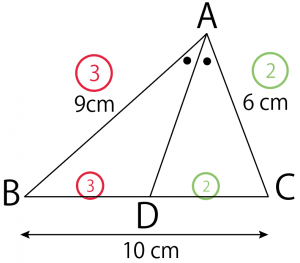 三角形の角の二等分線の性質 定理