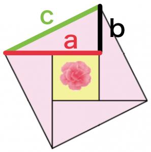 三平方の定理(ピタゴラスの定理) 証明