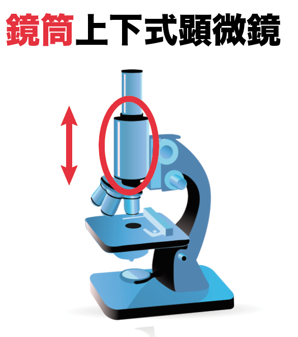 顕微鏡 種類 特徴