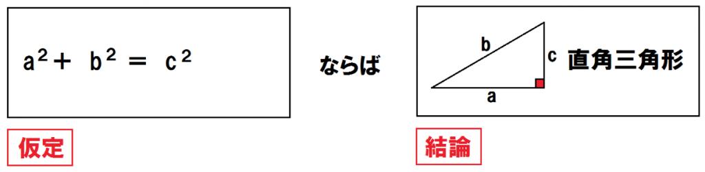三平方の定理の逆