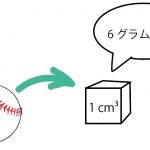 密度 求め方 出し方 公式