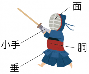 銃剣道とは ルール
