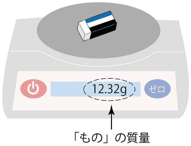 電子天秤 使い方
