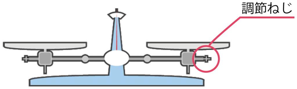 中1理科分銅を使いこなせ上皿天秤てんびんの2つの使い方