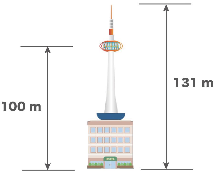 京都タワー 高さ