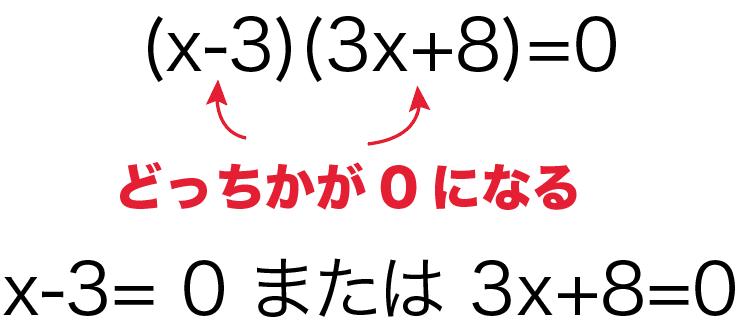 二次方程式 分数
