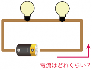 電流計 使い方 つなぎ方