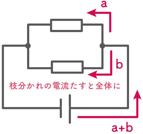 並列回路 電圧 電流 抵抗 求め方