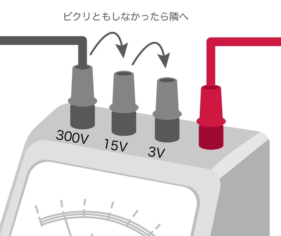 電圧計 使い方 注意点