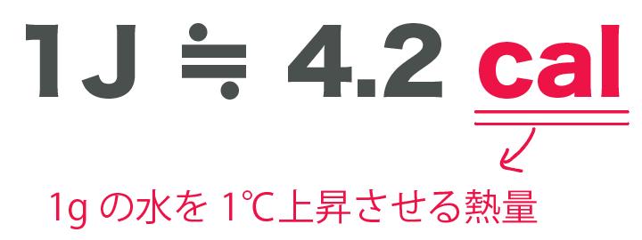熱量 求め方 公式