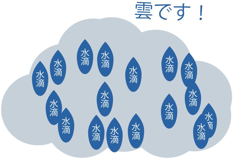 雲 でき方 図解
